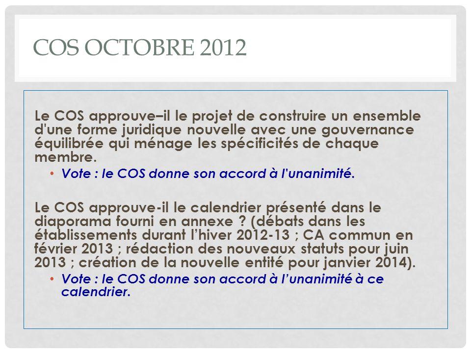 COS OCTOBRE 2012 Le COS approuve–il le projet de construire un ensemble d une forme juridique nouvelle avec une gouvernance équilibrée qui ménage les spécificités de chaque membre.