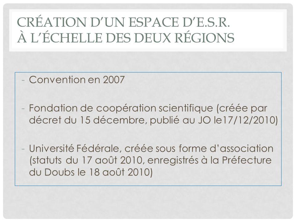 UNIVERSITÉ FÉDÉRALE Partenaires : Université de Franche- Comté Université de Bourgogne AgroSup Dijon ENS2M Invités Permanents UTBM ESC Dijon ITII Franche-Comté ESTA Belfort ENSAM Cluny Sciences Po Dijon