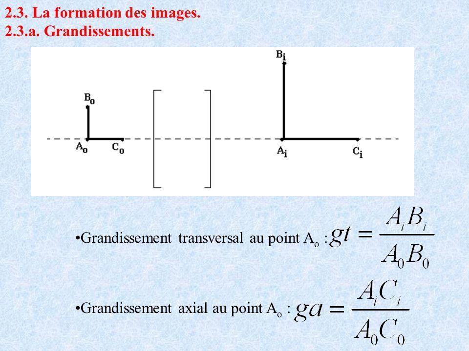 2.3. La formation des images. 2.3.a. Grandissements. Grandissement transversal au point A o : Grandissement axial au point A o :