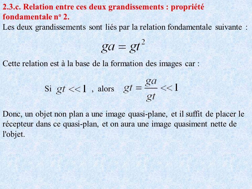 2.3.c. Relation entre ces deux grandissements : propriété fondamentale n o 2. Les deux grandissements sont liés par la relation fondamentale suivante