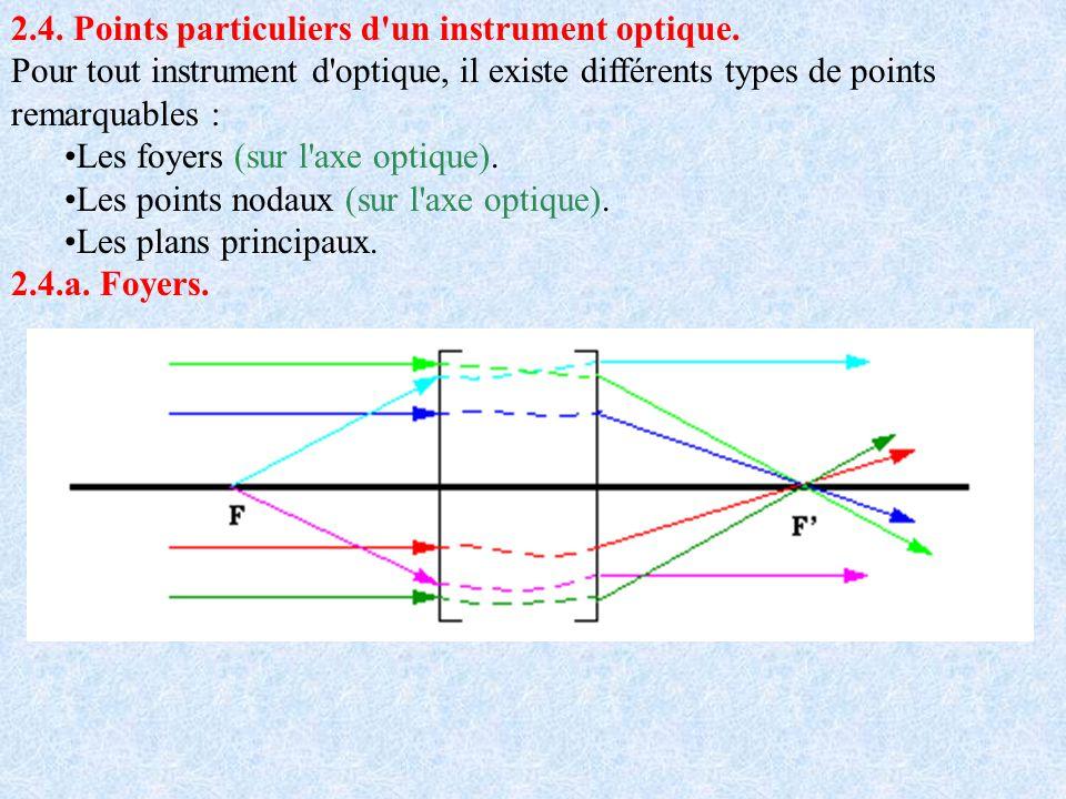 2.4. Points particuliers d'un instrument optique. Pour tout instrument d'optique, il existe différents types de points remarquables : Les foyers (sur