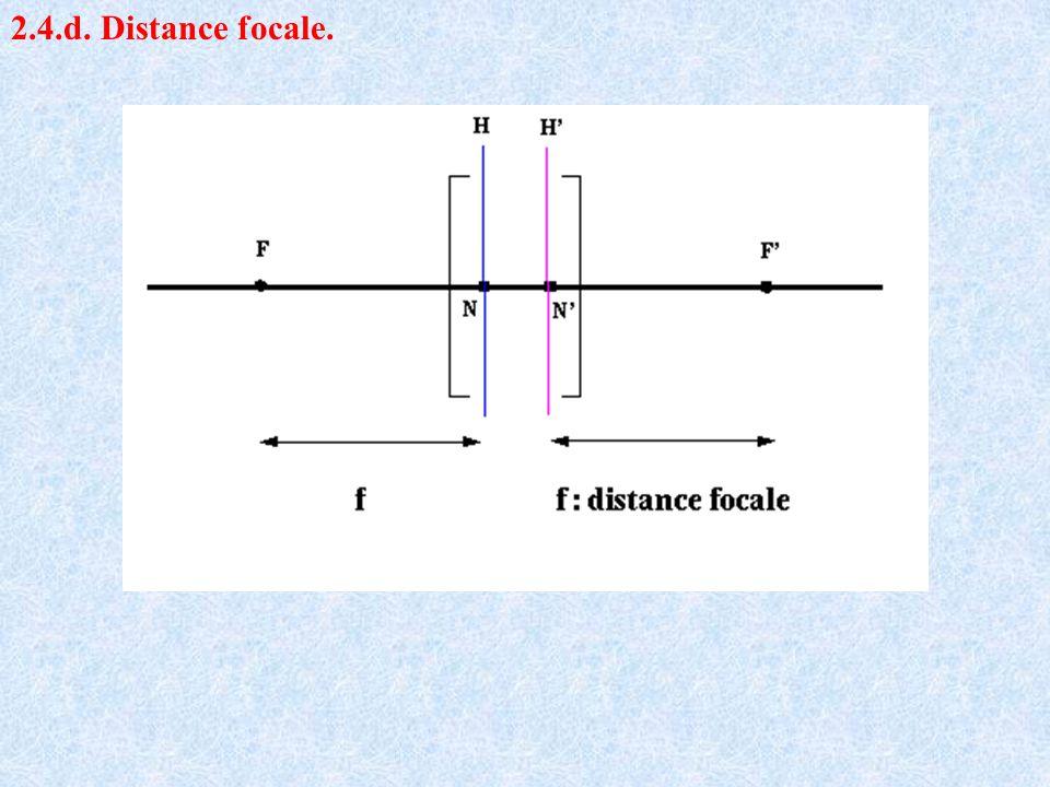 2.4.d. Distance focale.