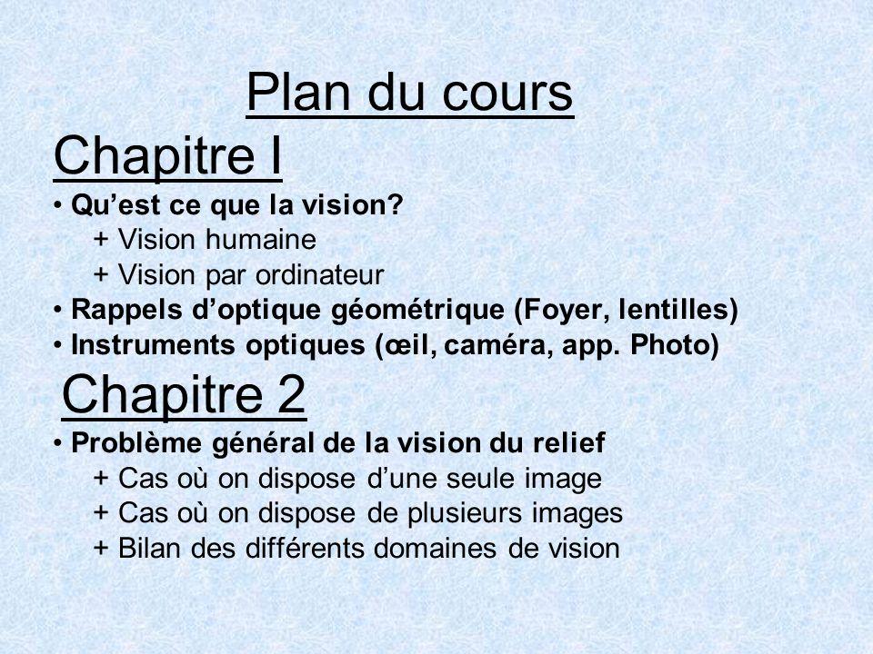 Plan du cours Chapitre I Quest ce que la vision? + Vision humaine + Vision par ordinateur Rappels doptique géométrique (Foyer, lentilles) Instruments