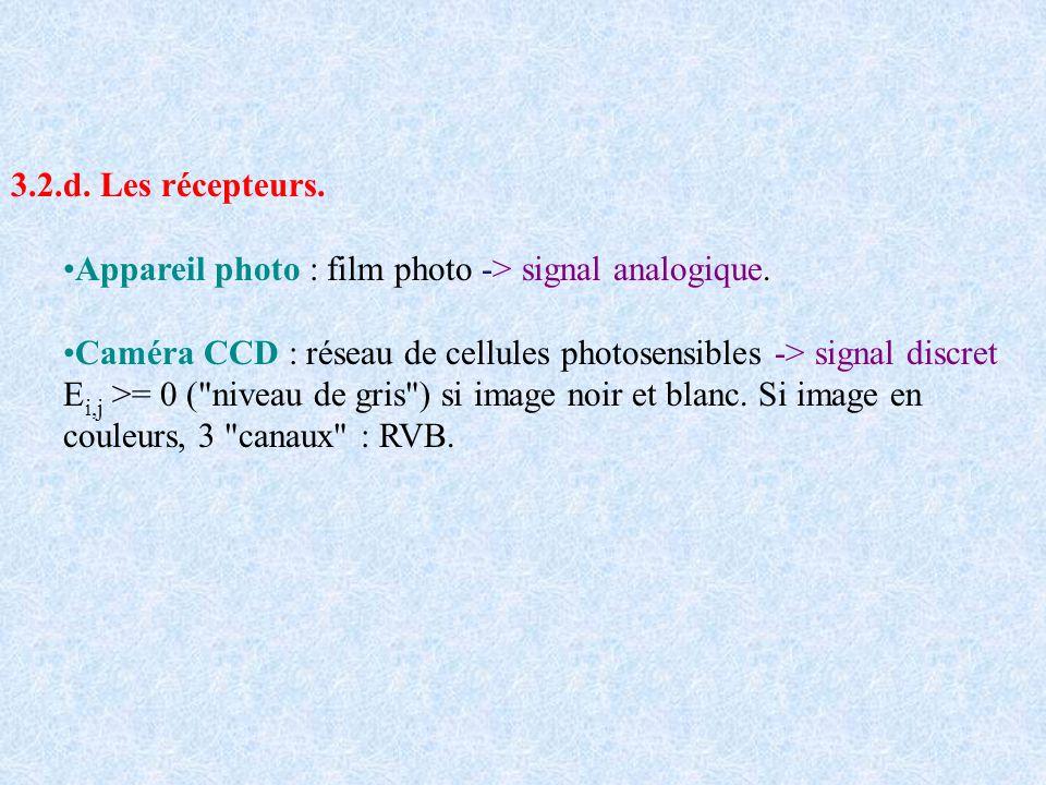 3.2.d. Les récepteurs. Appareil photo : film photo -> signal analogique. Caméra CCD : réseau de cellules photosensibles -> signal discret E i,j >= 0 (