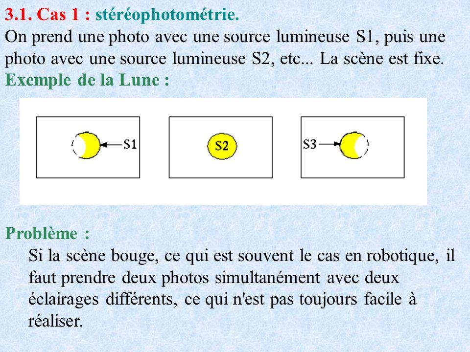 3.1. Cas 1 : stéréophotométrie. On prend une photo avec une source lumineuse S1, puis une photo avec une source lumineuse S2, etc... La scène est fixe