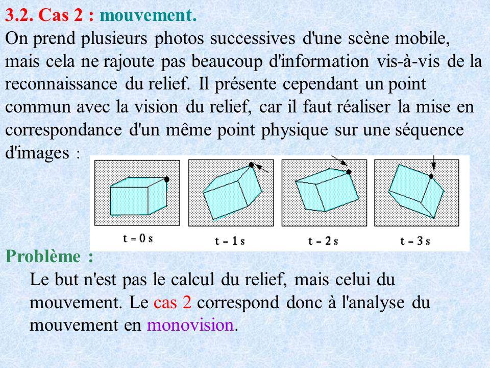 3.2. Cas 2 : mouvement. On prend plusieurs photos successives d'une scène mobile, mais cela ne rajoute pas beaucoup d'information vis-à-vis de la reco
