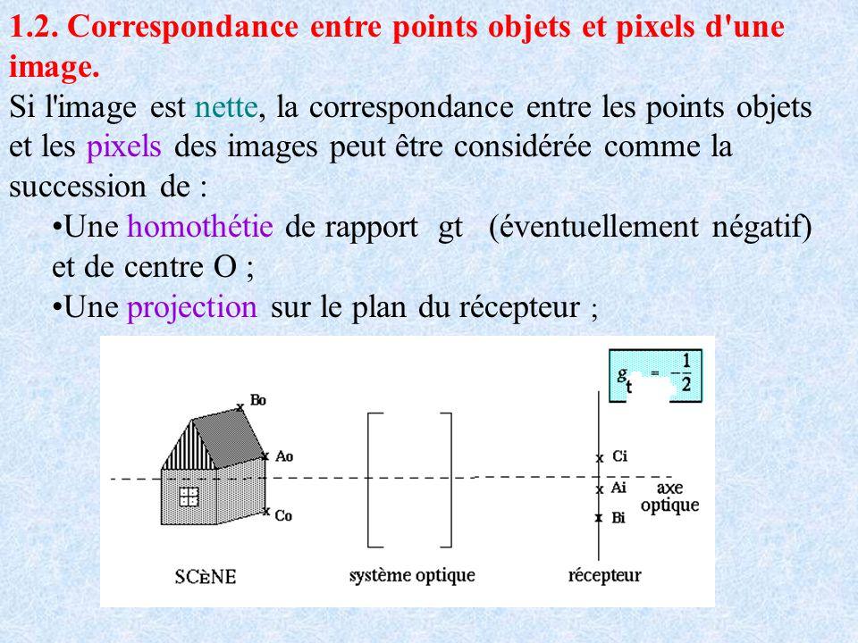 1.2. Correspondance entre points objets et pixels d'une image. Si l'image est nette, la correspondance entre les points objets et les pixels des image