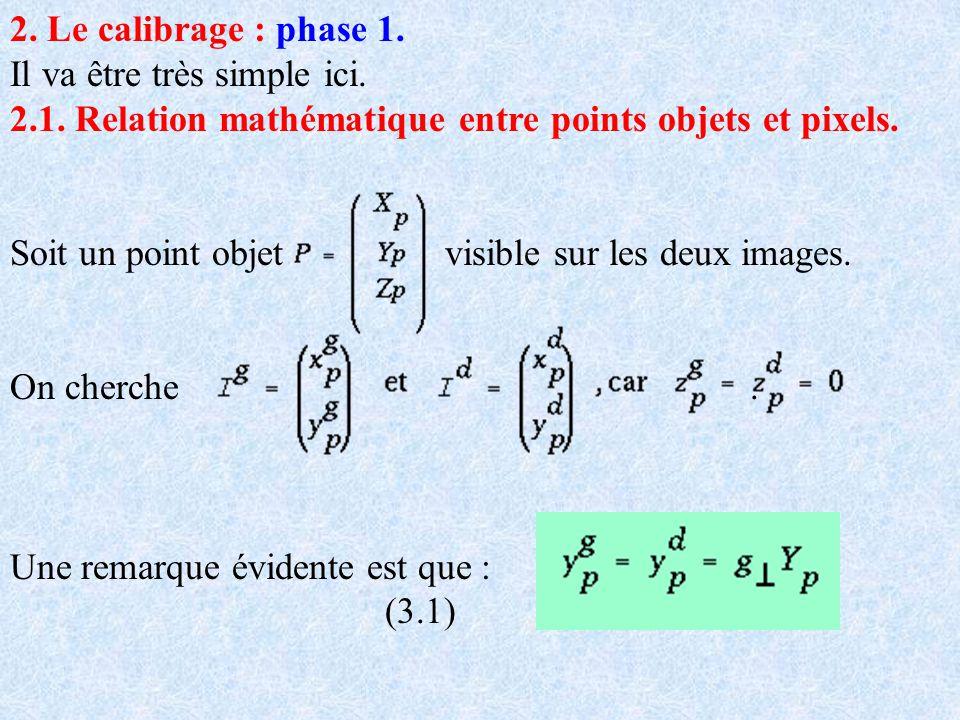 2. Le calibrage : phase 1. Il va être très simple ici. 2.1. Relation mathématique entre points objets et pixels. Soit un point objet visible sur les d