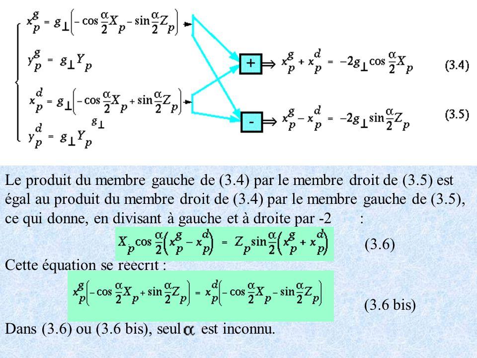 Le produit du membre gauche de (3.4) par le membre droit de (3.5) est égal au produit du membre droit de (3.4) par le membre gauche de (3.5), ce qui d
