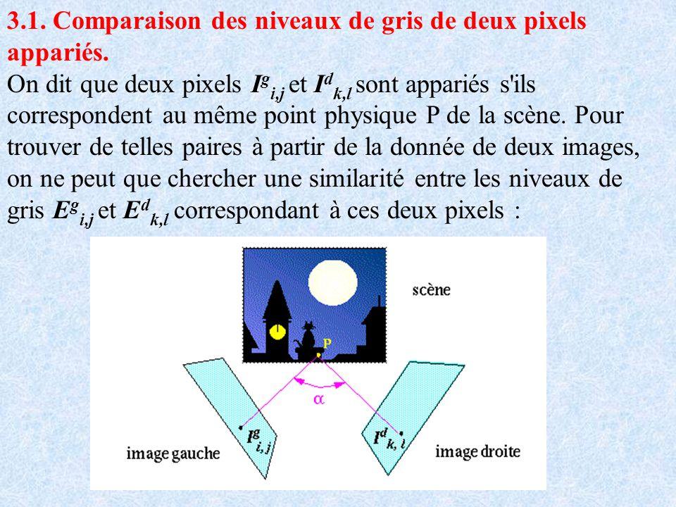 3.1. Comparaison des niveaux de gris de deux pixels appariés. On dit que deux pixels I g i,j et I d k,l sont appariés s'ils correspondent au même poin