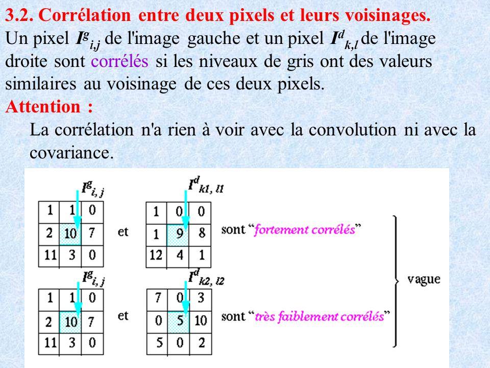 3.2. Corrélation entre deux pixels et leurs voisinages. Un pixel I g i,j de l'image gauche et un pixel I d k,l de l'image droite sont corrélés si les