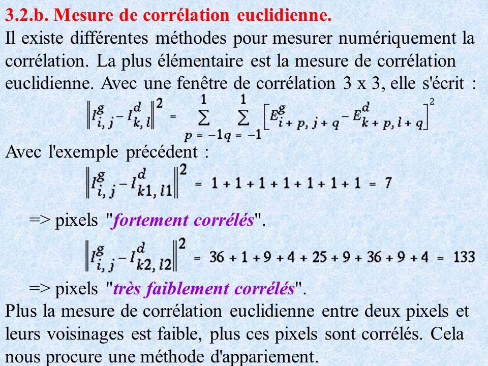 3.2.b. Mesure de corrélation euclidienne. Il existe différentes méthodes pour mesurer numériquement la corrélation. La plus élémentaire est la mesure