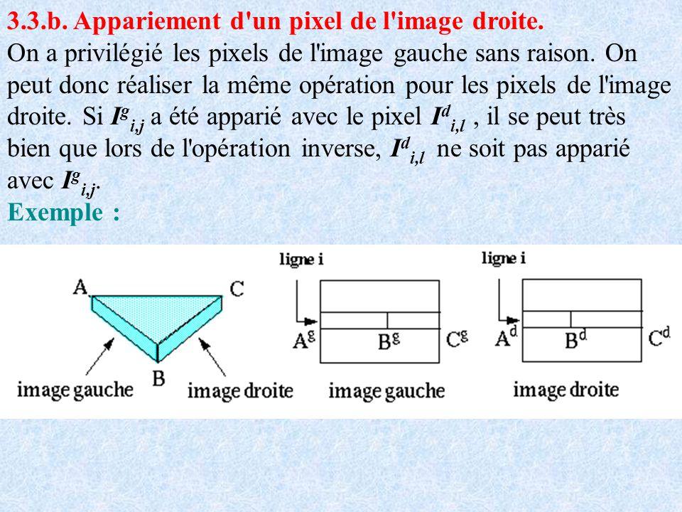 3.3.b. Appariement d'un pixel de l'image droite. On a privilégié les pixels de l'image gauche sans raison. On peut donc réaliser la même opération pou