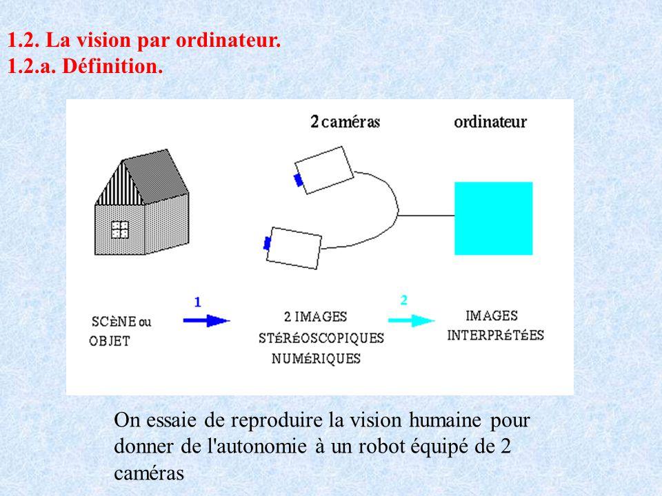 1.2. La vision par ordinateur. 1.2.a. Définition. On essaie de reproduire la vision humaine pour donner de l'autonomie à un robot équipé de 2 caméras