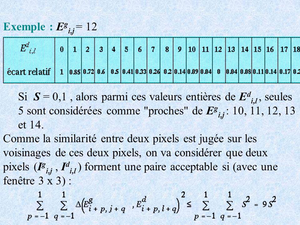Exemple : E g i,j = 12 Si S = 0,1, alors parmi ces valeurs entières de E d i,l, seules 5 sont considérées comme