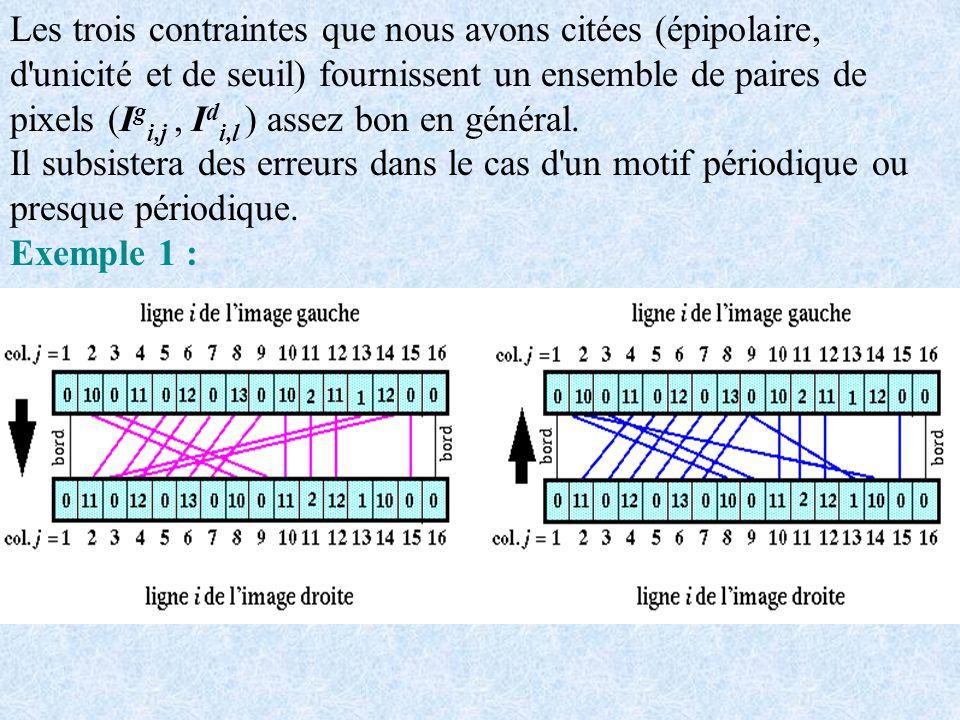 Les trois contraintes que nous avons citées (épipolaire, d'unicité et de seuil) fournissent un ensemble de paires de pixels (I g i,j, I d i,l ) assez