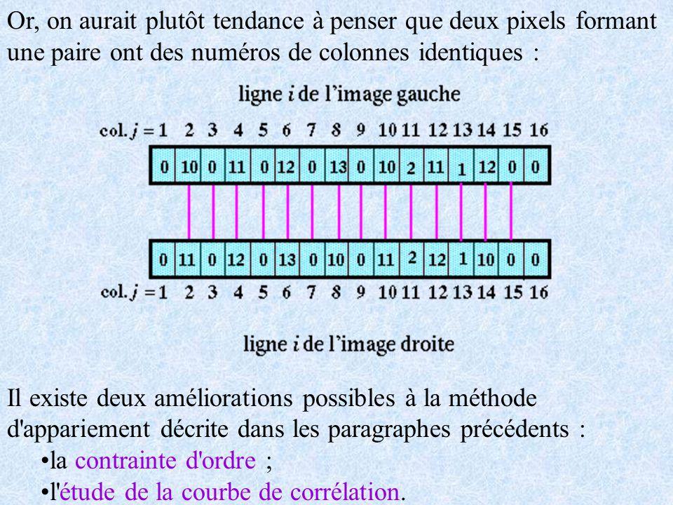 Or, on aurait plutôt tendance à penser que deux pixels formant une paire ont des numéros de colonnes identiques : Il existe deux améliorations possibl