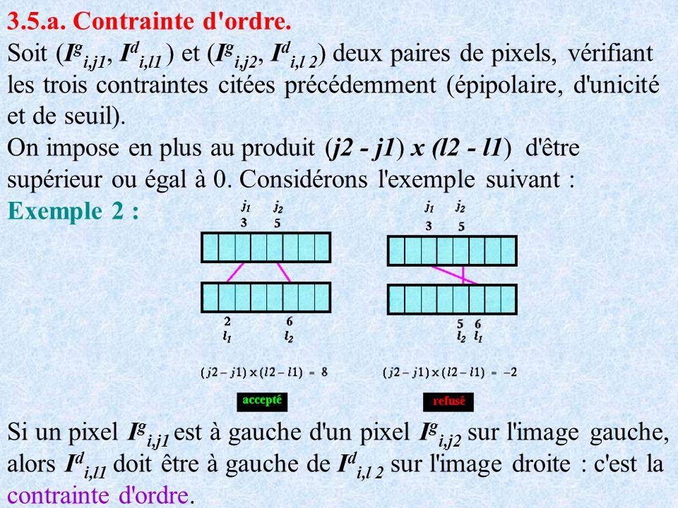 3.5.a. Contrainte d'ordre. Soit (I g i,j1, I d i,l1 ) et (I g i,j2, I d i,l 2 ) deux paires de pixels, vérifiant les trois contraintes citées précédem