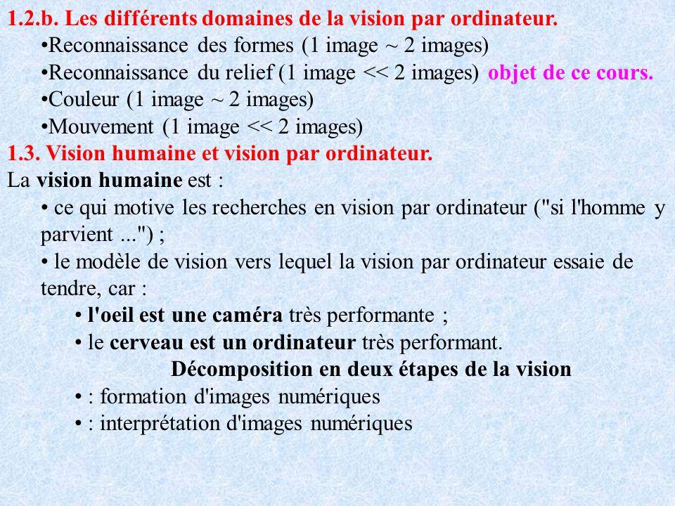 1.2.b. Les différents domaines de la vision par ordinateur. Reconnaissance des formes (1 image ~ 2 images) Reconnaissance du relief (1 image << 2 imag