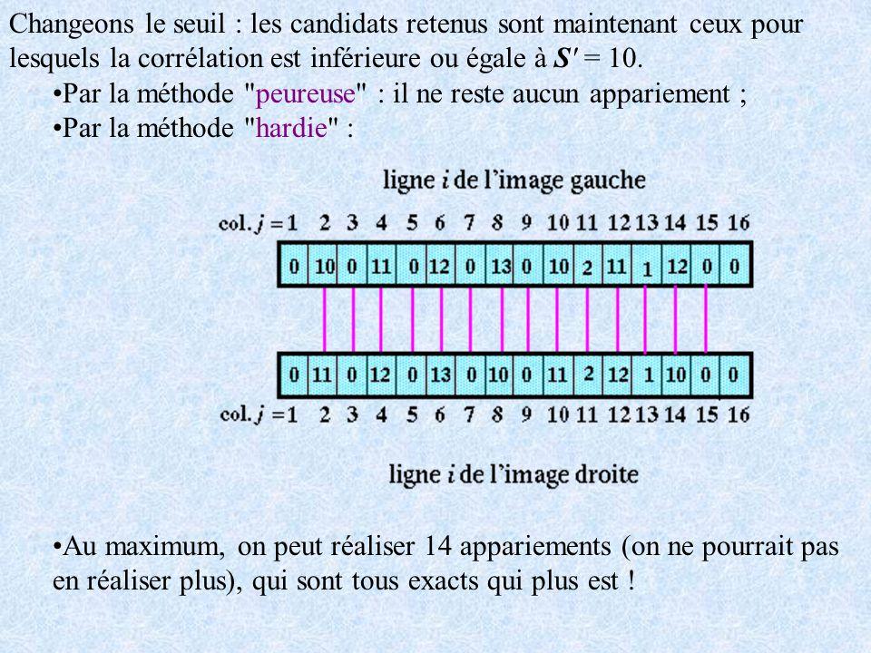 Changeons le seuil : les candidats retenus sont maintenant ceux pour lesquels la corrélation est inférieure ou égale à S' = 10. Par la méthode