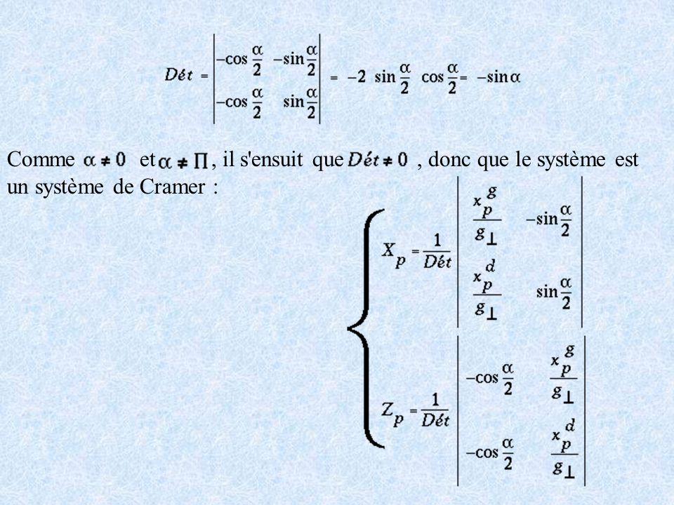 Comme et, il s'ensuit que, donc que le système est un système de Cramer :