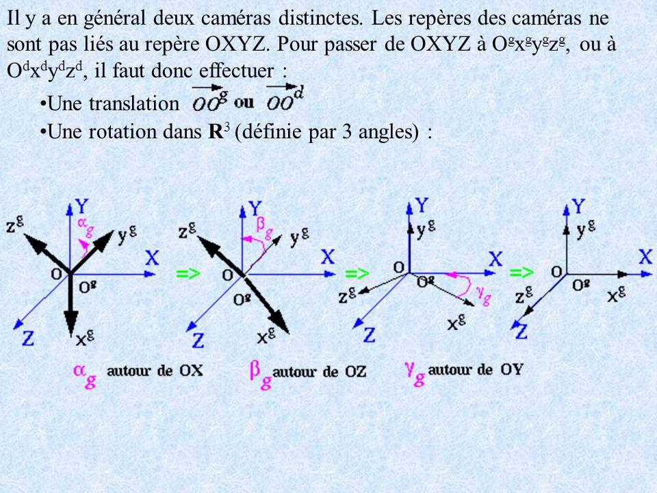 Il y a en général deux caméras distinctes. Les repères des caméras ne sont pas liés au repère OXYZ. Pour passer de OXYZ à O g x g y g z g, ou à O d x