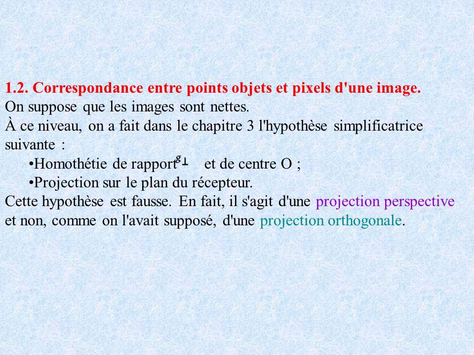 1.2. Correspondance entre points objets et pixels d'une image. On suppose que les images sont nettes. À ce niveau, on a fait dans le chapitre 3 l'hypo