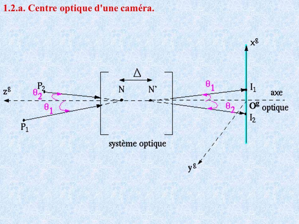 1.2.a. Centre optique d'une caméra.