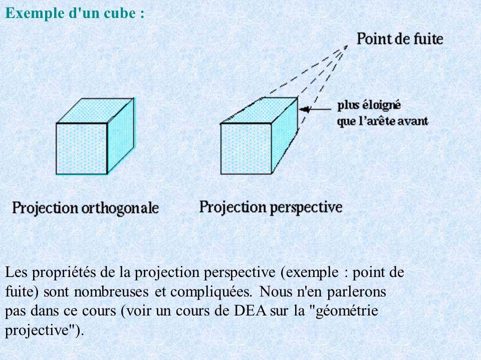 Exemple d'un cube : Les propriétés de la projection perspective (exemple : point de fuite) sont nombreuses et compliquées. Nous n'en parlerons pas dan