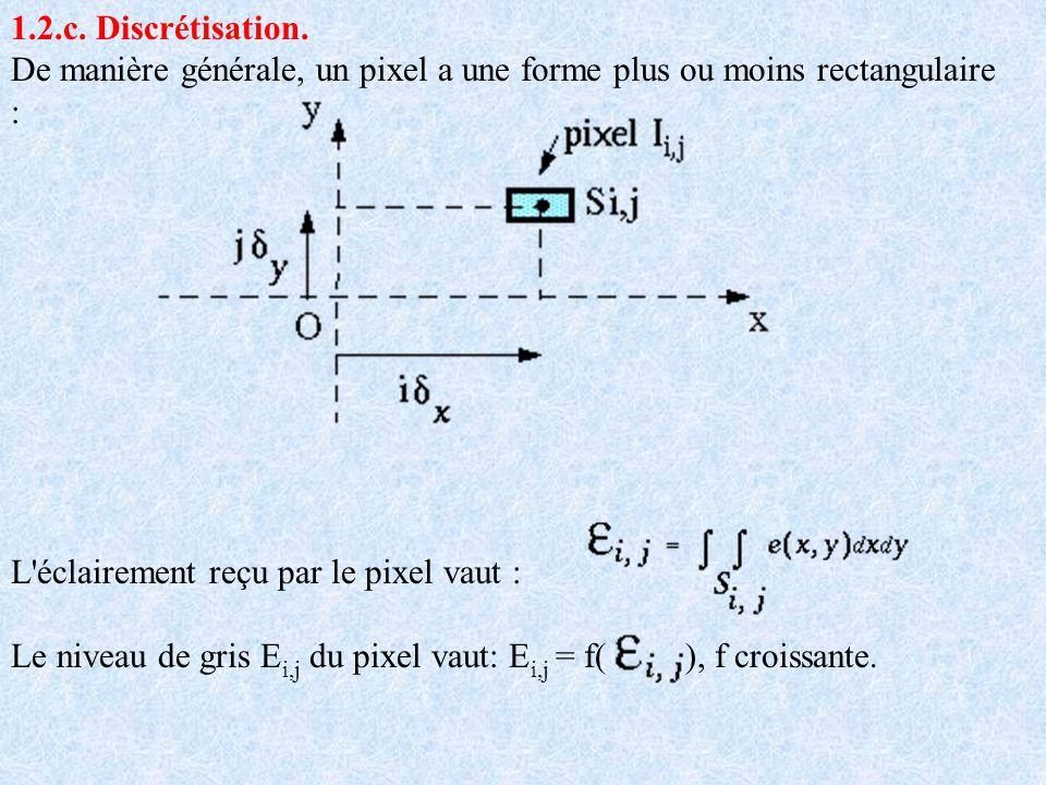 1.2.c. Discrétisation. De manière générale, un pixel a une forme plus ou moins rectangulaire : L'éclairement reçu par le pixel vaut : Le niveau de gri