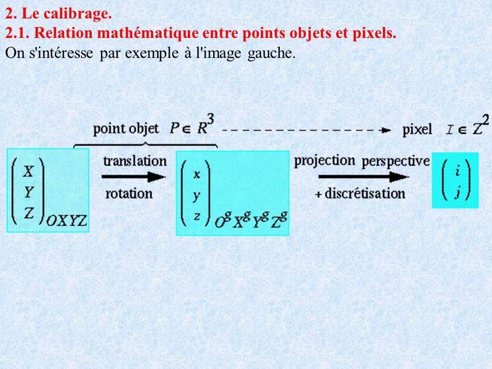 2. Le calibrage. 2.1. Relation mathématique entre points objets et pixels. On s'intéresse par exemple à l'image gauche.