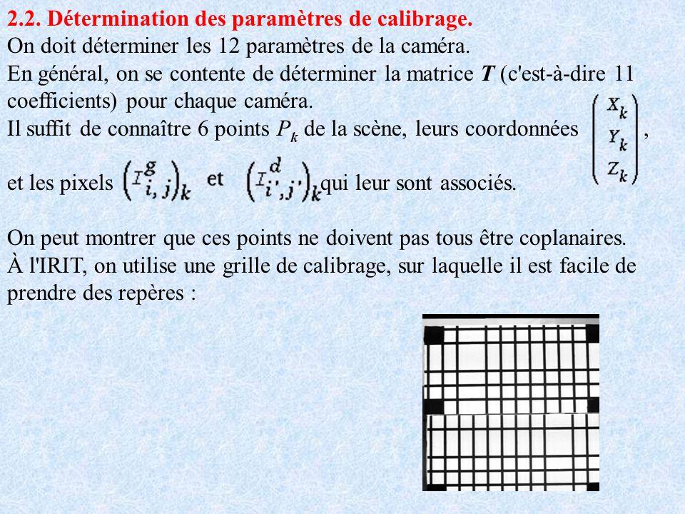 2.2. Détermination des paramètres de calibrage. On doit déterminer les 12 paramètres de la caméra. En général, on se contente de déterminer la matrice