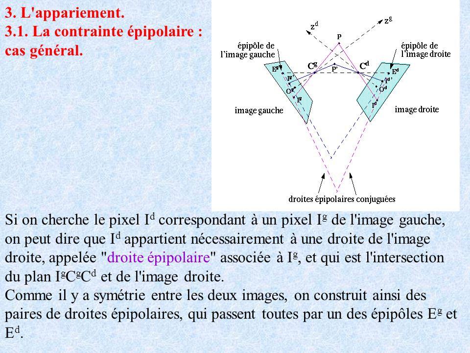 3. L'appariement. 3.1. La contrainte épipolaire : cas général. Si on cherche le pixel I d correspondant à un pixel I g de l'image gauche, on peut dire