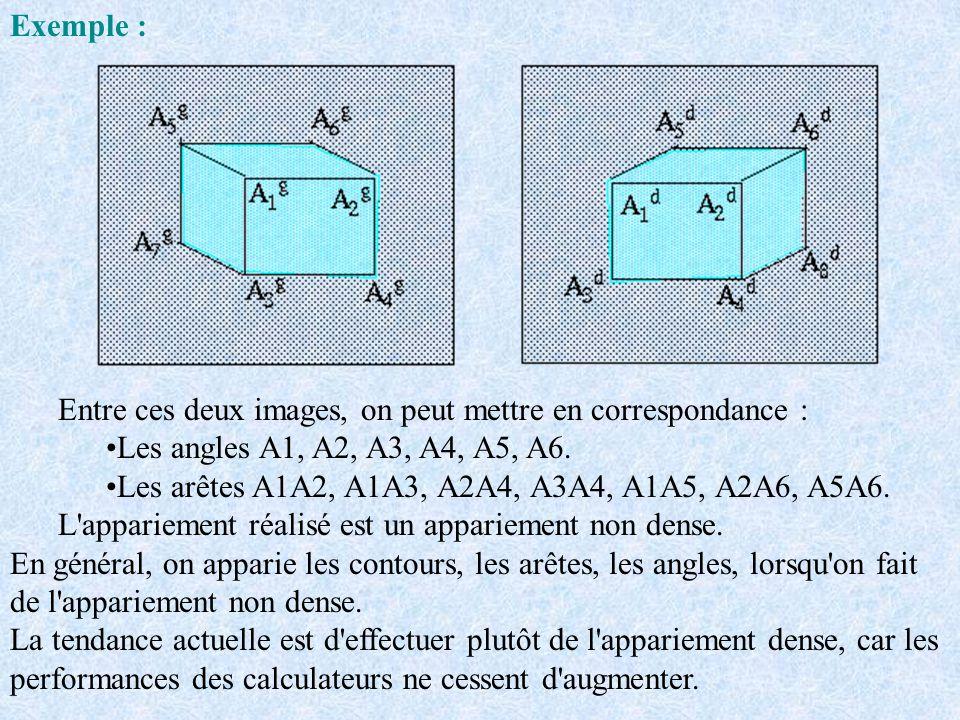 Exemple : Entre ces deux images, on peut mettre en correspondance : Les angles A1, A2, A3, A4, A5, A6. Les arêtes A1A2, A1A3, A2A4, A3A4, A1A5, A2A6,