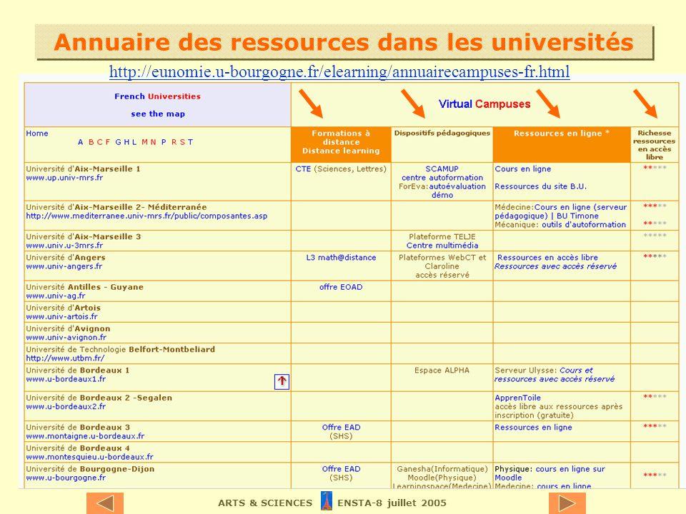 ARTS & SCIENCES ENSTA-8 juillet 2005 Annuaire des ressources dans les universités http://eunomie.u-bourgogne.fr/elearning/annuairecampuses-fr.html