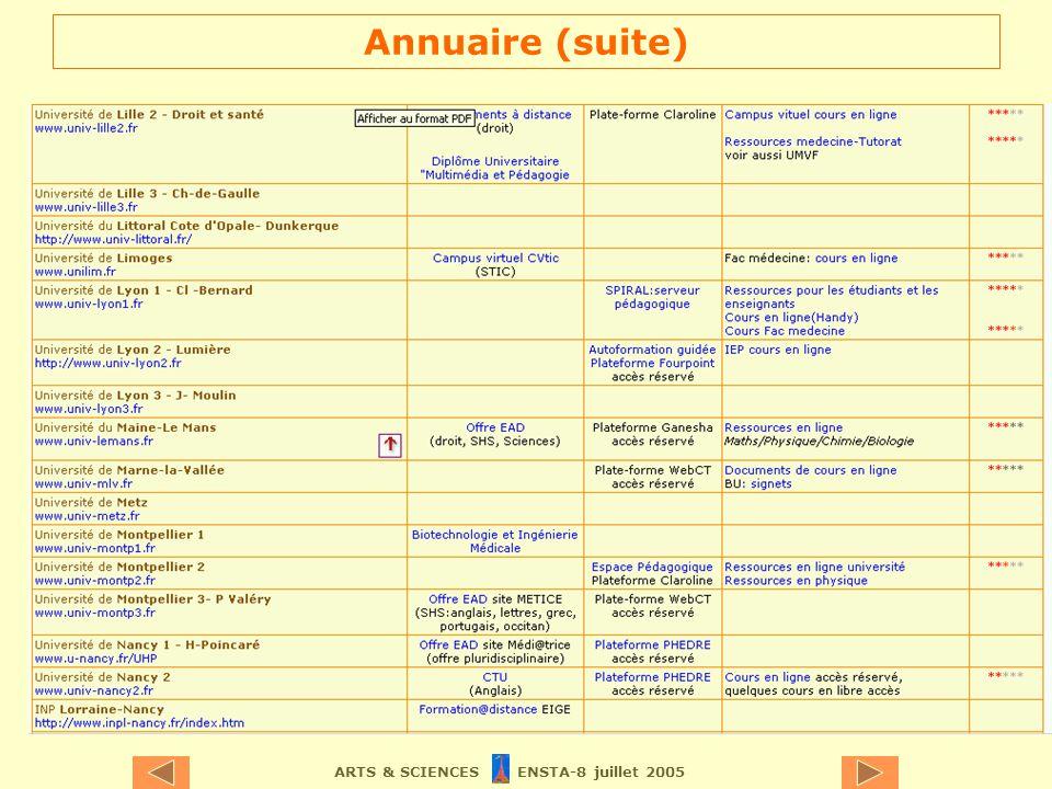 ARTS & SCIENCES ENSTA-8 juillet 2005 Annuaire (suite)