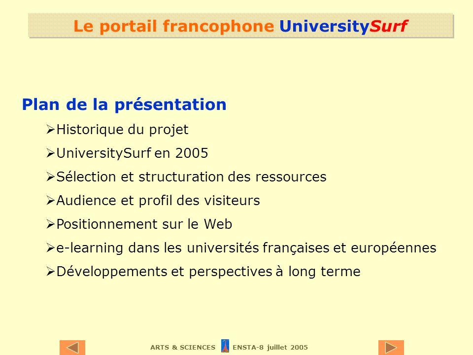 ARTS & SCIENCES ENSTA-8 juillet 2005 Le portail francophone UniversitySurf Plan de la présentation Historique du projet UniversitySurf en 2005 Sélecti