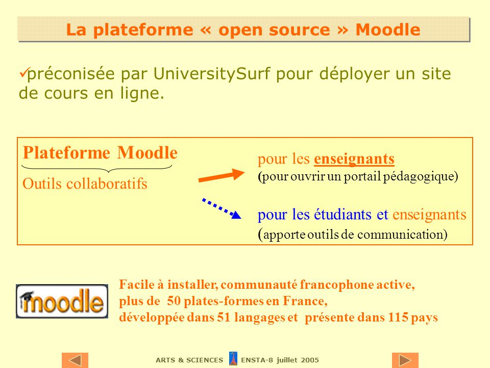 ARTS & SCIENCES ENSTA-8 juillet 2005 Plateforme Moodle Outils collaboratifs pour les enseignants (pour ouvrir un portail pédagogique) pour les étudiants et enseignants ( apporte outils de communication) La plateforme « open source » Moodle Facile à installer, communauté francophone active, plus de 50 plates-formes en France, développée dans 51 langages et présente dans 115 pays préconisée par UniversitySurf pour déployer un site de cours en ligne.