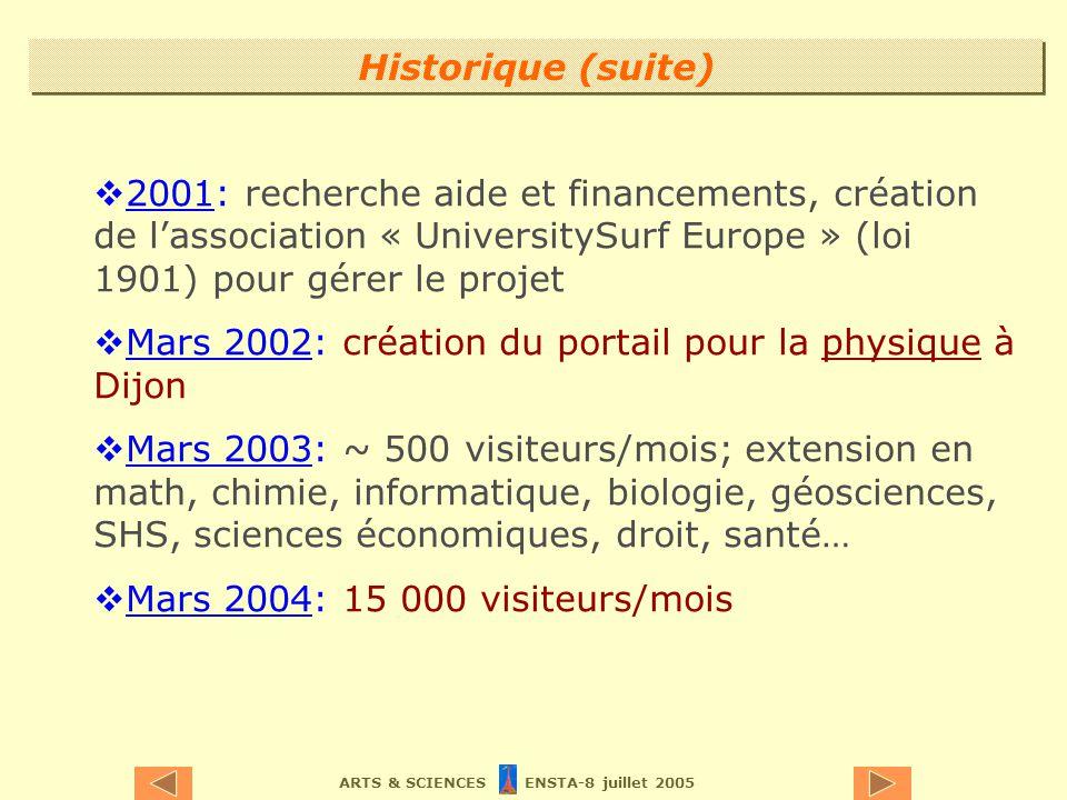 ARTS & SCIENCES ENSTA-8 juillet 2005 2001: recherche aide et financements, création de lassociation « UniversitySurf Europe » (loi 1901) pour gérer le