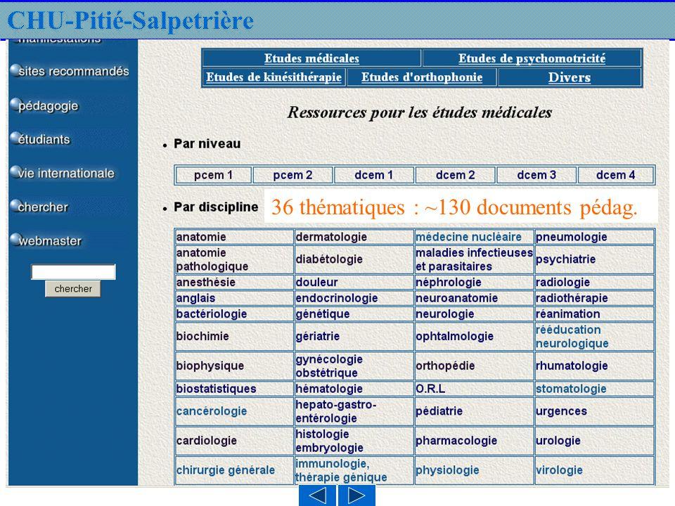 CHU-Pitié-Salpetrière 36 thématiques : ~130 documents pédag.