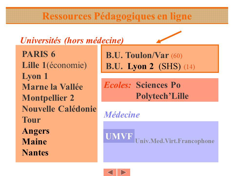 PARIS 6 Lille 1(économie) Lyon 1 Marne la Vallée Montpellier 2 Nouvelle Calédonie Tour Angers Maine Nantes B.U.