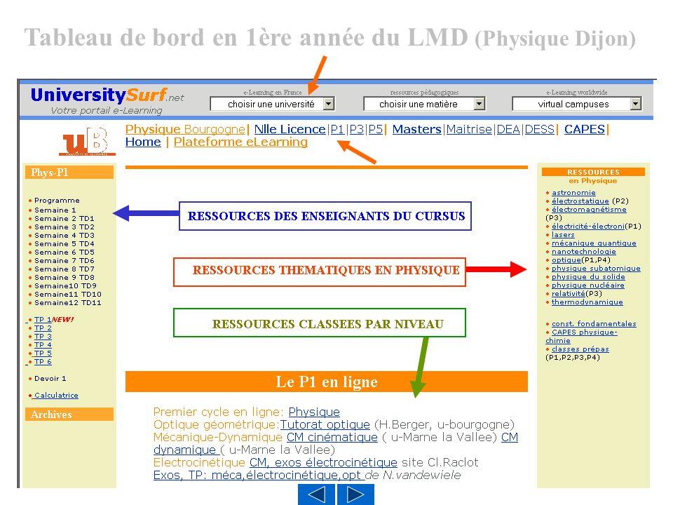 Tableau de bord en 1ère année du LMD (Physique Dijon)