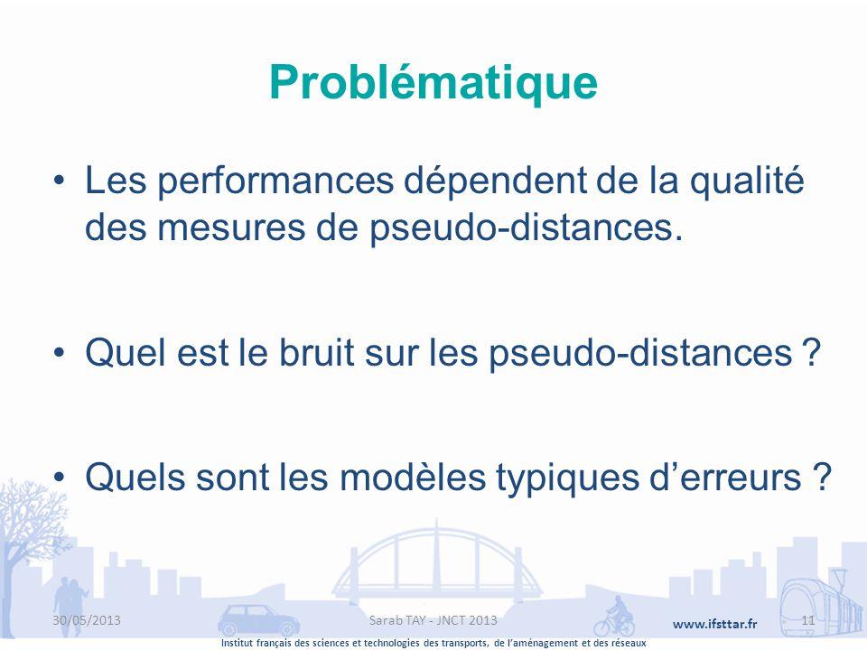 Institut français des sciences et technologies des transports, de laménagement et des réseaux www.ifsttar.fr Problématique Les performances dépendent