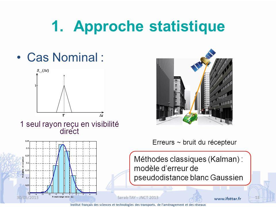 Institut français des sciences et technologies des transports, de laménagement et des réseaux www.ifsttar.fr 1.Approche statistique Cas Nominal : 1 se
