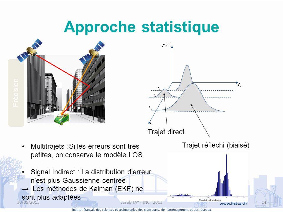 Institut français des sciences et technologies des transports, de laménagement et des réseaux www.ifsttar.fr Approche statistique Précision Trajet dir