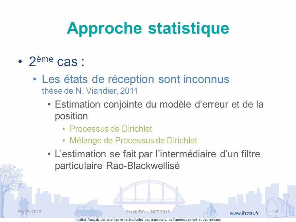 Institut français des sciences et technologies des transports, de laménagement et des réseaux www.ifsttar.fr Performances (méthode 2) sur données réelles (données réelles) Sarab TAY - JNCT 20131730/05/2013