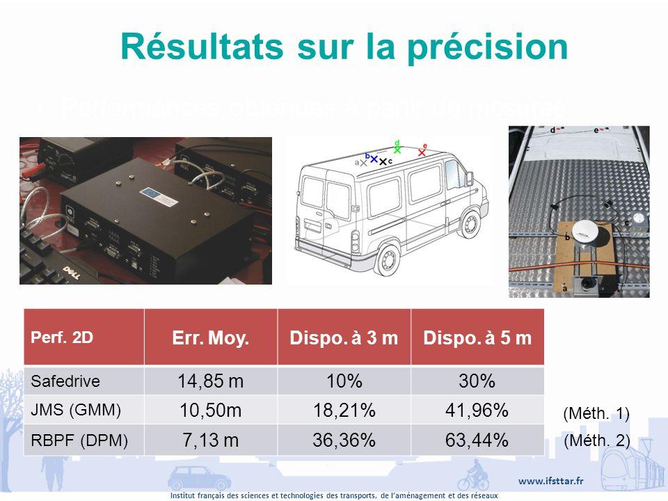 Institut français des sciences et technologies des transports, de laménagement et des réseaux www.ifsttar.fr Résultats sur la précision Perf. 2D Err.