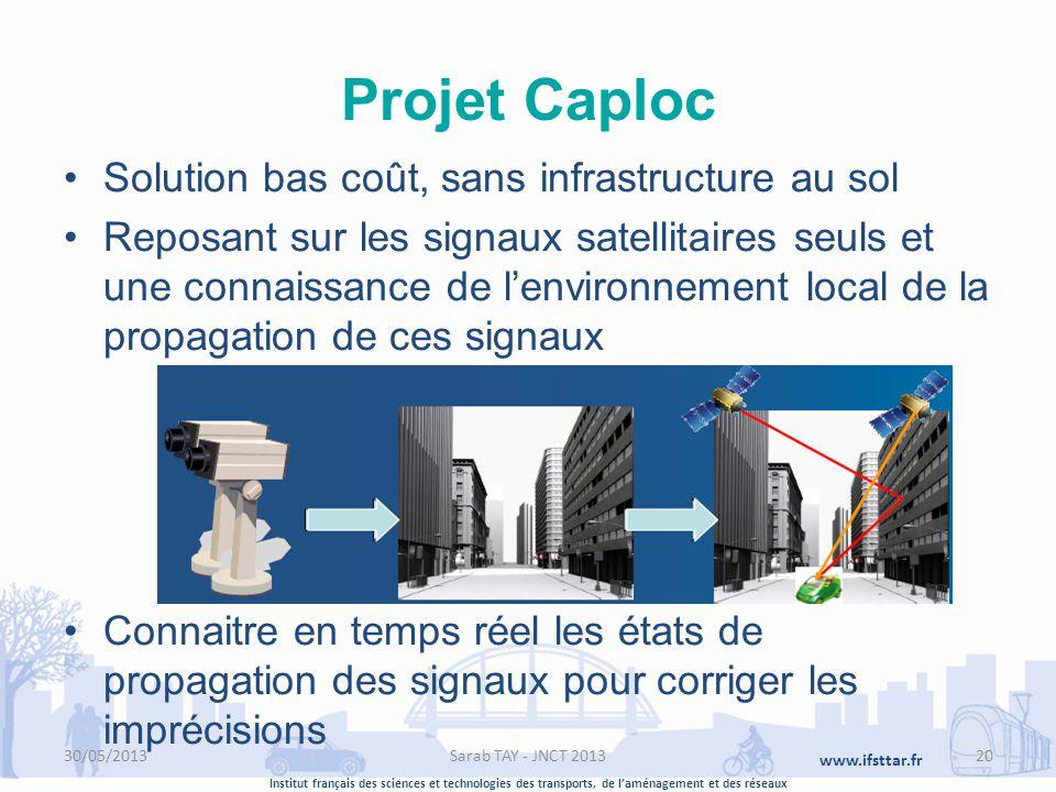 Institut français des sciences et technologies des transports, de laménagement et des réseaux www.ifsttar.fr Projet Caploc Solution bas coût, sans inf