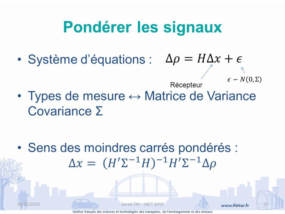Institut français des sciences et technologies des transports, de laménagement et des réseaux www.ifsttar.fr Pondérer les signaux Récepteur Sarab TAY