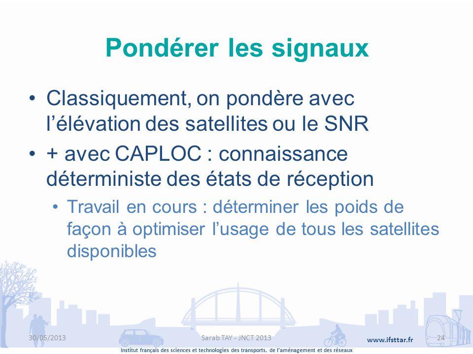 Institut français des sciences et technologies des transports, de laménagement et des réseaux www.ifsttar.fr Pondérer les signaux Sarab TAY - JNCT 201